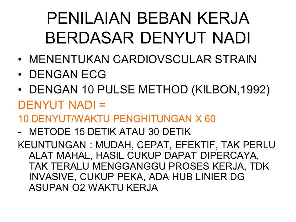 PENILAIAN BEBAN KERJA BERDASAR DENYUT NADI MENENTUKAN CARDIOVSCULAR STRAIN DENGAN ECG DENGAN 10 PULSE METHOD (KILBON,1992) DENYUT NADI = 10 DENYUT/WAKTU PENGHITUNGAN X 60 -METODE 15 DETIK ATAU 30 DETIK KEUNTUNGAN : MUDAH, CEPAT, EFEKTIF, TAK PERLU ALAT MAHAL, HASIL CUKUP DAPAT DIPERCAYA, TAK TERALU MENGGANGGU PROSES KERJA, TDK INVASIVE, CUKUP PEKA, ADA HUB LINIER DG ASUPAN O2 WAKTU KERJA