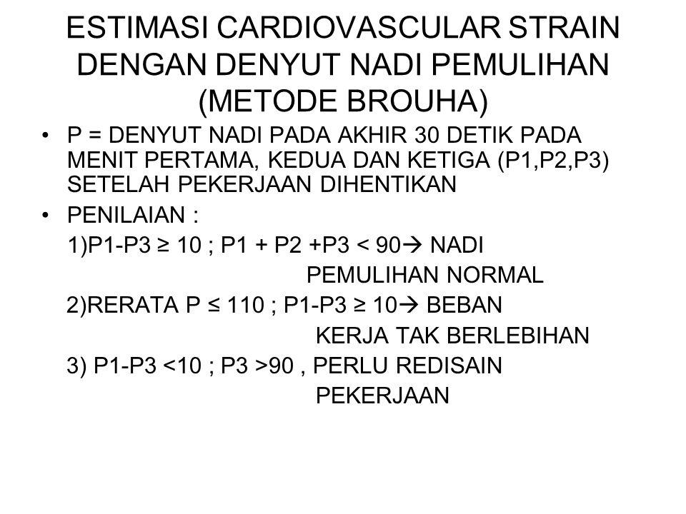 ESTIMASI CARDIOVASCULAR STRAIN DENGAN DENYUT NADI PEMULIHAN (METODE BROUHA) P = DENYUT NADI PADA AKHIR 30 DETIK PADA MENIT PERTAMA, KEDUA DAN KETIGA (P1,P2,P3) SETELAH PEKERJAAN DIHENTIKAN PENILAIAN : 1)P1-P3 ≥ 10 ; P1 + P2 +P3 < 90  NADI PEMULIHAN NORMAL 2)RERATA P ≤ 110 ; P1-P3 ≥ 10  BEBAN KERJA TAK BERLEBIHAN 3) P1-P3 90, PERLU REDISAIN PEKERJAAN