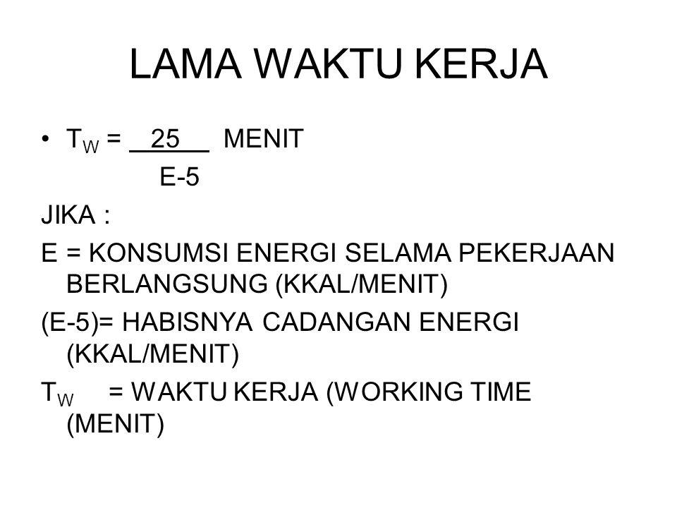 LAMA WAKTU KERJA T W = 25 MENIT E-5 JIKA : E= KONSUMSI ENERGI SELAMA PEKERJAAN BERLANGSUNG (KKAL/MENIT) (E-5)= HABISNYA CADANGAN ENERGI (KKAL/MENIT) T W = WAKTU KERJA (WORKING TIME (MENIT)