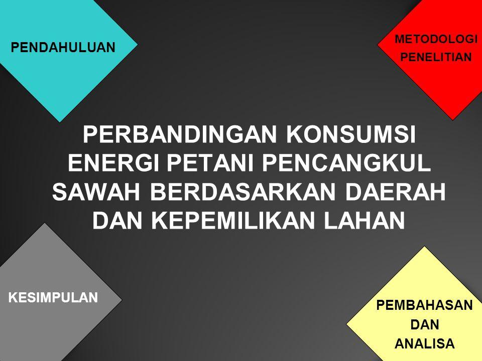 PERBANDINGAN KONSUMSI ENERGI PETANI PENCANGKUL SAWAH BERDASARKAN DAERAH DAN KEPEMILIKAN LAHAN PENDAHULUAN METODOLOGI PENELITIAN PEMBAHASAN DAN ANALISA KESIMPULAN