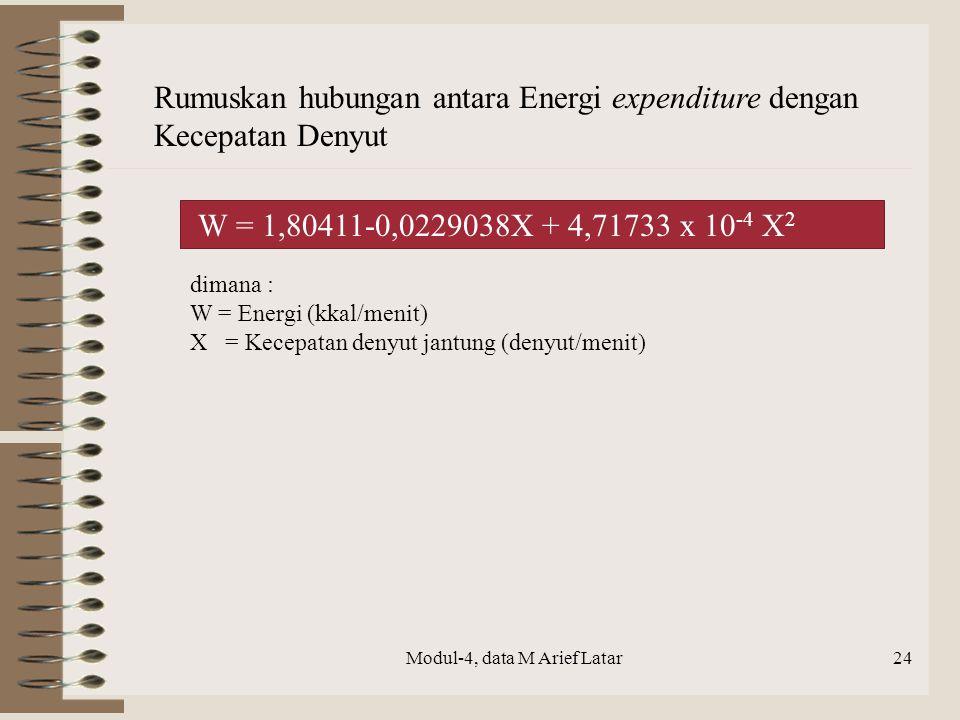 Modul-4, data M Arief Latar Rumuskan hubungan antara Energi expenditure dengan Kecepatan Denyut W = 1,80411-0,0229038X + 4,71733 x 10 -4 X 2 dimana :