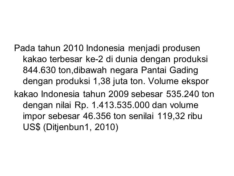 Pada tahun 2010 Indonesia menjadi produsen kakao terbesar ke-2 di dunia dengan produksi 844.630 ton,dibawah negara Pantai Gading dengan produksi 1,38 juta ton.