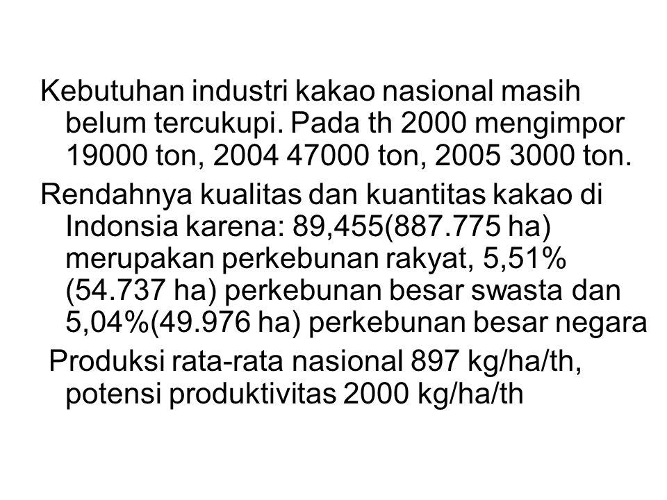 Kebutuhan industri kakao nasional masih belum tercukupi.