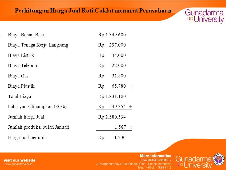 Perhitungan Harga Jual Roti Coklat menurut Perusahaan Biaya Bahan BakuRp 1.349.600 Biaya Tenaga Kerja Langsung Rp 297.000 Biaya ListrikRp 44.000 Biaya