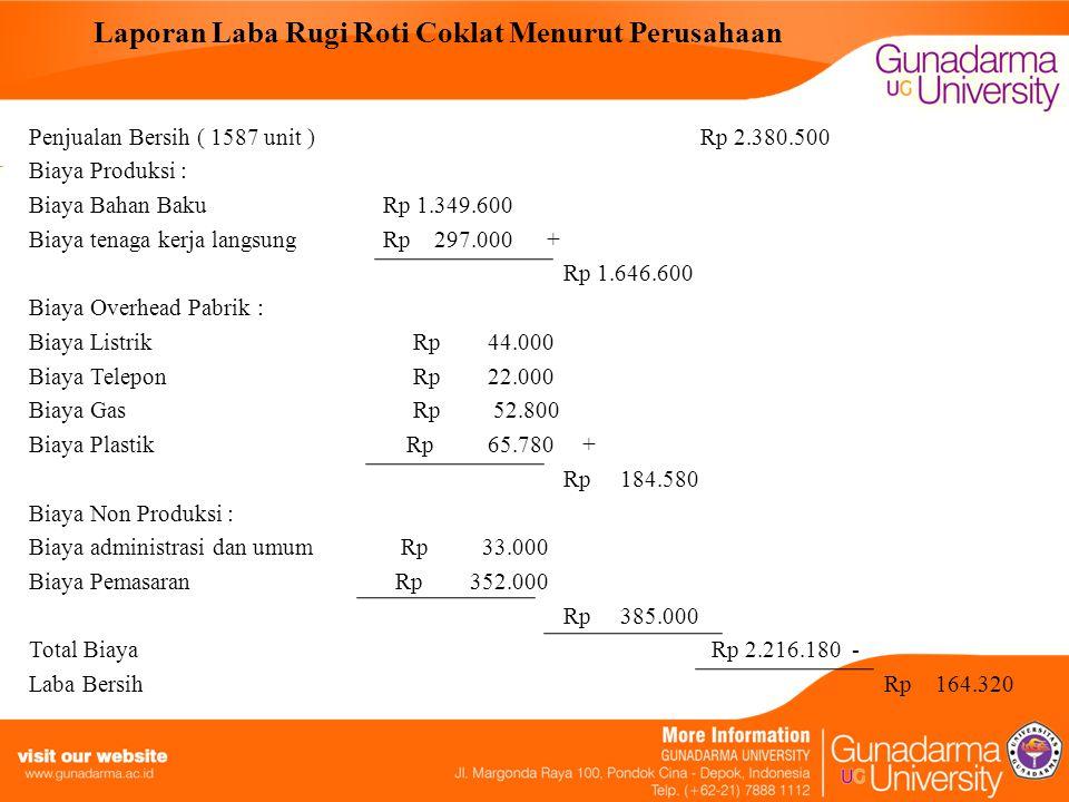 Laporan Laba Rugi Roti Coklat Menurut Perusahaan Penjualan Bersih ( 1587 unit ) Rp 2.380.500 Biaya Produksi : Biaya Bahan BakuRp 1.349.600 Biaya tenag