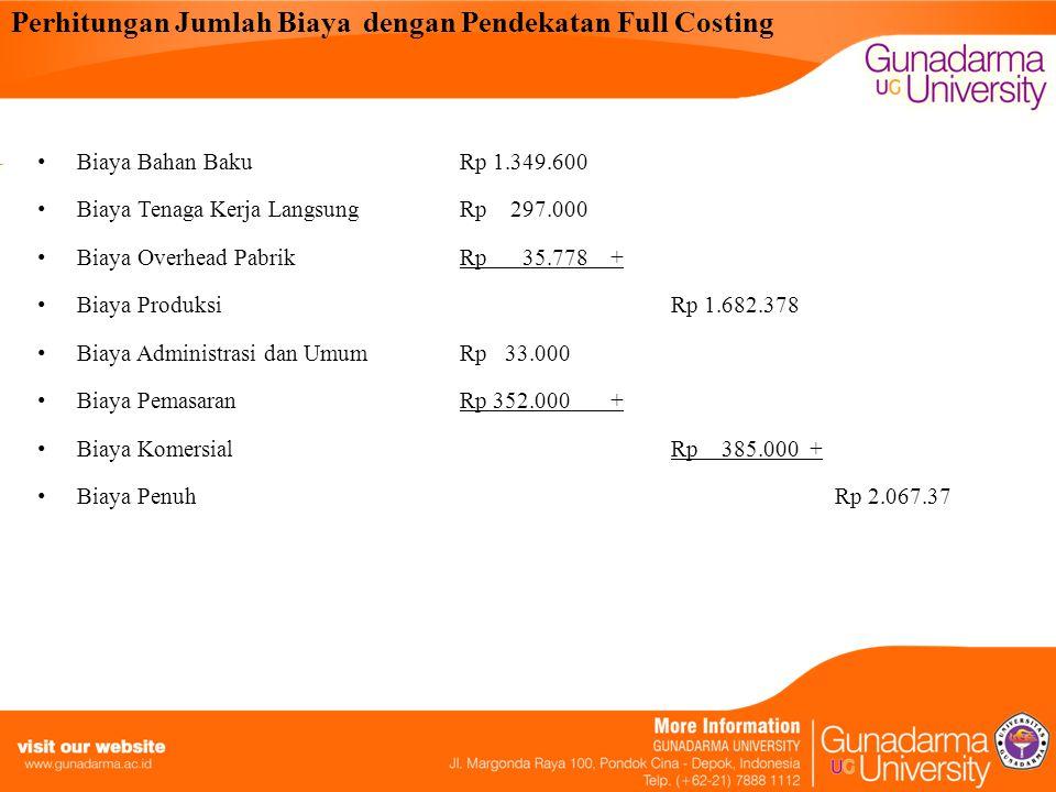 Perhitungan Jumlah Biaya dengan Pendekatan Full Costing Biaya Bahan BakuRp 1.349.600 Biaya Tenaga Kerja LangsungRp 297.000 Biaya Overhead Pabrik Rp 35