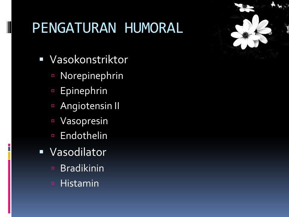 PENGATURAN HUMORAL  Vasokonstriktor  Norepinephrin  Epinephrin  Angiotensin II  Vasopresin  Endothelin  Vasodilator  Bradikinin  Histamin