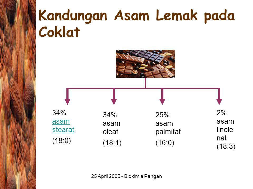 25 April 2005 - Biokimia Pangan Kandungan Asam Lemak pada Coklat 34% asam stearat (18:0) asam stearat 34% asam oleat (18:1) 25% asam palmitat (16:0) 2% asam linole nat (18:3)