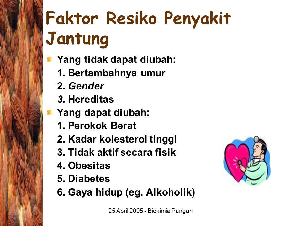 25 April 2005 - Biokimia Pangan Faktor Resiko Penyakit Jantung Yang tidak dapat diubah: 1.