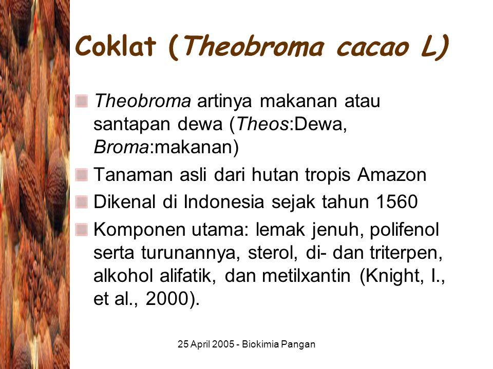 25 April 2005 - Biokimia Pangan Coklat (Theobroma cacao L) Theobroma artinya makanan atau santapan dewa (Theos:Dewa, Broma:makanan) Tanaman asli dari hutan tropis Amazon Dikenal di Indonesia sejak tahun 1560 Komponen utama: lemak jenuh, polifenol serta turunannya, sterol, di- dan triterpen, alkohol alifatik, dan metilxantin (Knight, I., et al., 2000).