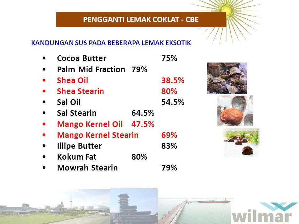 PENGGANTI LEMAK COKLAT - CBE Cocoa Butter75% Palm Mid Fraction79% Shea Oil38.5% Shea Stearin80% Sal Oil54.5% Sal Stearin64.5% Mango Kernel Oil47.5% Ma