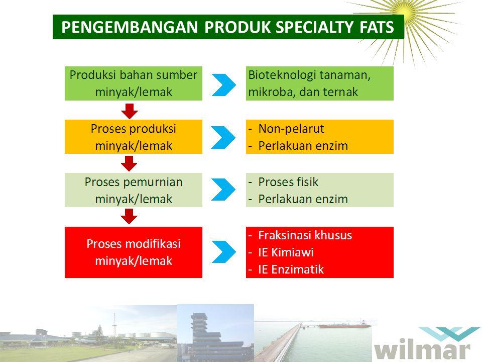 PENGEMBANGAN PRODUK SPECIALTY FATS