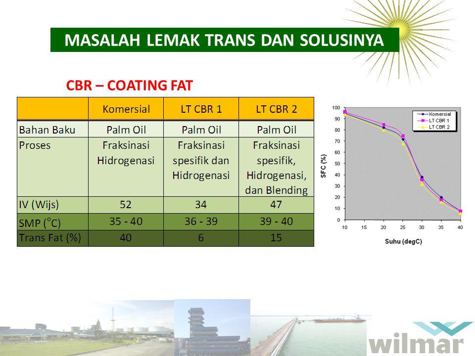 MASALAH LEMAK TRANS DAN SOLUSINYA CBR – COATING FAT