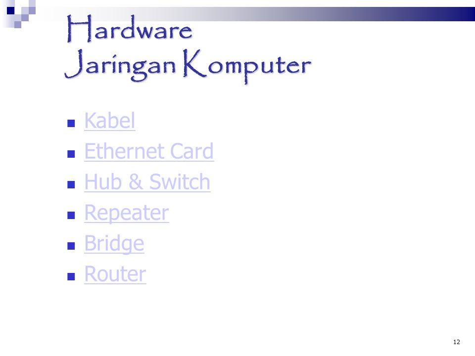 12 Hardware Jaringan Komputer Kabel Ethernet Card Ethernet Card Hub & Switch Hub & Switch Repeater Bridge Router