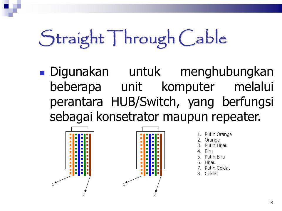 19 Straight Through Cable Digunakan untuk menghubungkan beberapa unit komputer melalui perantara HUB/Switch, yang berfungsi sebagai konsetrator maupun