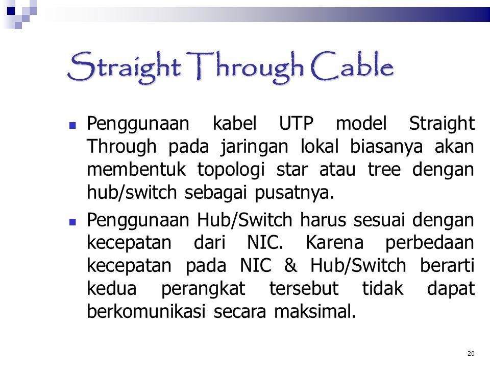20 Straight Through Cable Penggunaan kabel UTP model Straight Through pada jaringan lokal biasanya akan membentuk topologi star atau tree dengan hub/s
