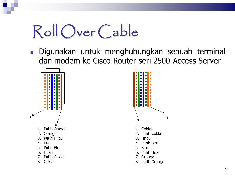23 Roll Over Cable Digunakan untuk menghubungkan sebuah terminal dan modem ke Cisco Router seri 2500 Access Server 1.Putih Orange 2.Orange 3.Putih Hij