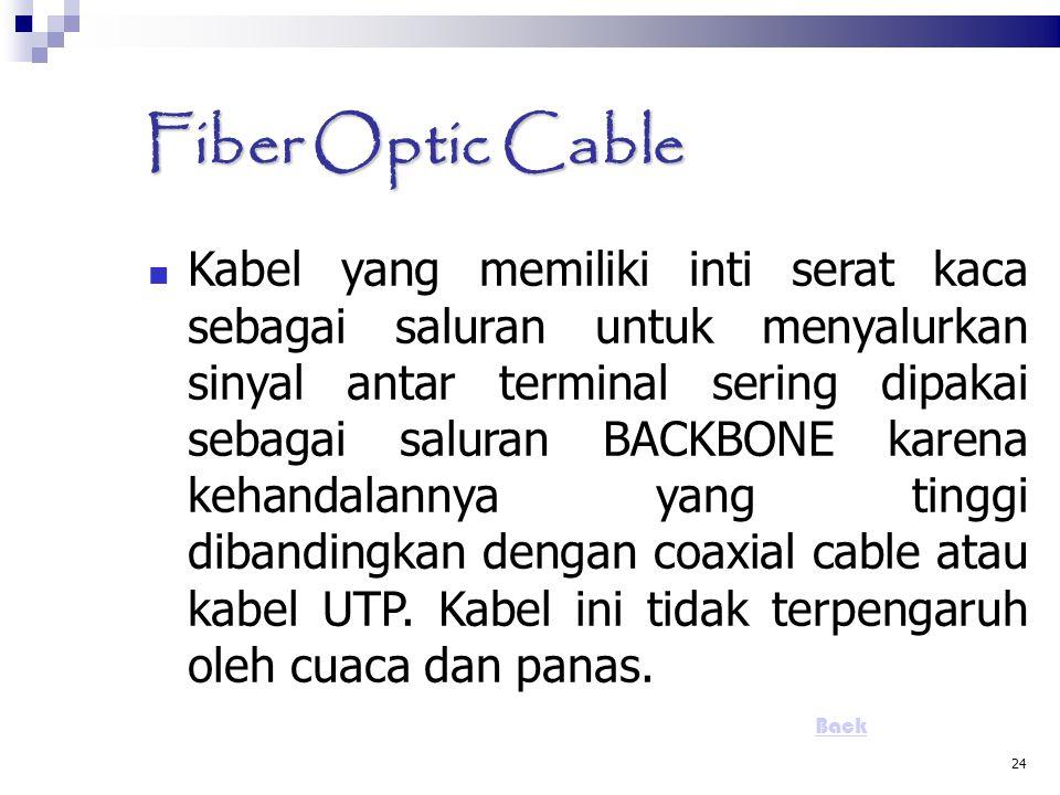 24 Fiber Optic Cable Kabel yang memiliki inti serat kaca sebagai saluran untuk menyalurkan sinyal antar terminal sering dipakai sebagai saluran BACKBO
