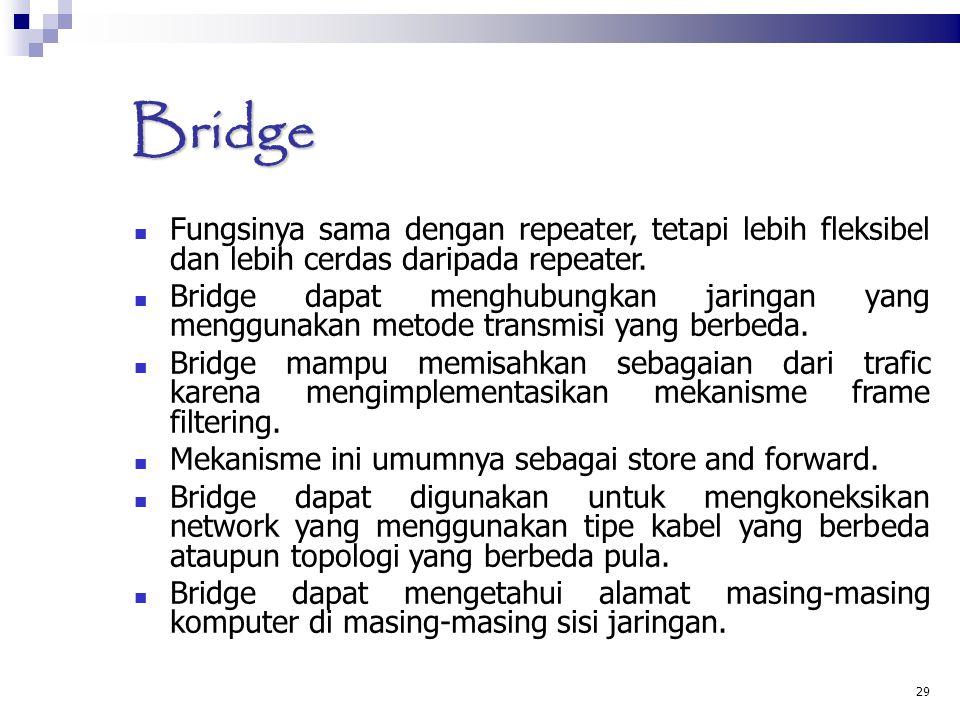 29 Bridge Fungsinya sama dengan repeater, tetapi lebih fleksibel dan lebih cerdas daripada repeater. Bridge dapat menghubungkan jaringan yang mengguna
