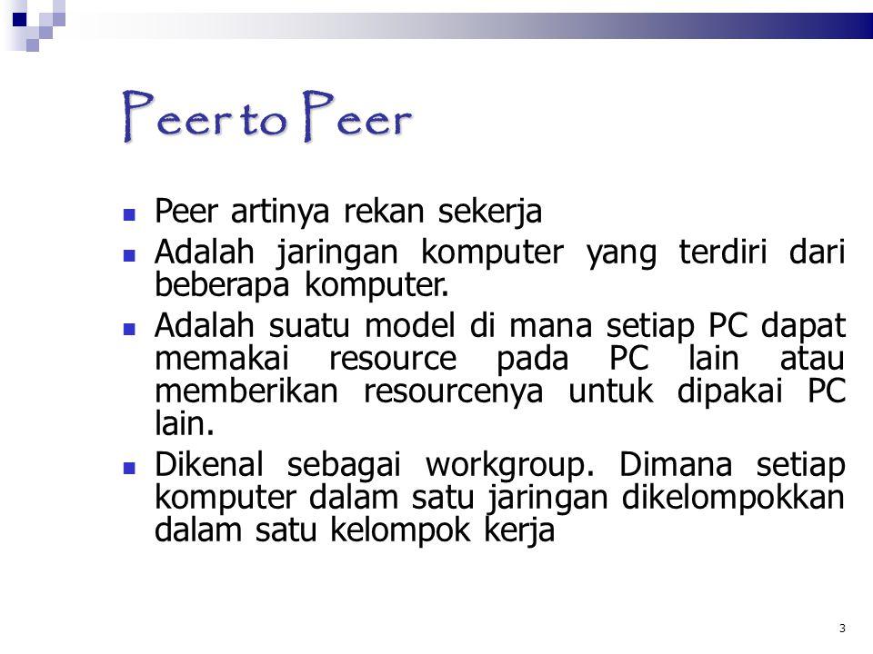 3 Peer to Peer Peer artinya rekan sekerja Adalah jaringan komputer yang terdiri dari beberapa komputer. Adalah suatu model di mana setiap PC dapat mem