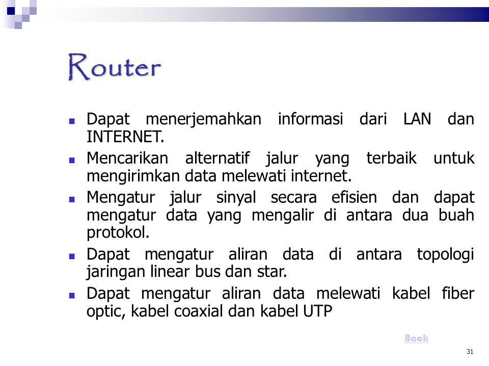 31 Router Dapat menerjemahkan informasi dari LAN dan INTERNET. Mencarikan alternatif jalur yang terbaik untuk mengirimkan data melewati internet. Meng