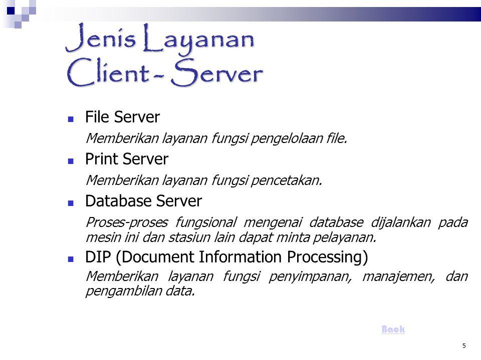 5 Jenis Layanan Client - Server File Server Memberikan layanan fungsi pengelolaan file. Print Server Memberikan layanan fungsi pencetakan. Database Se