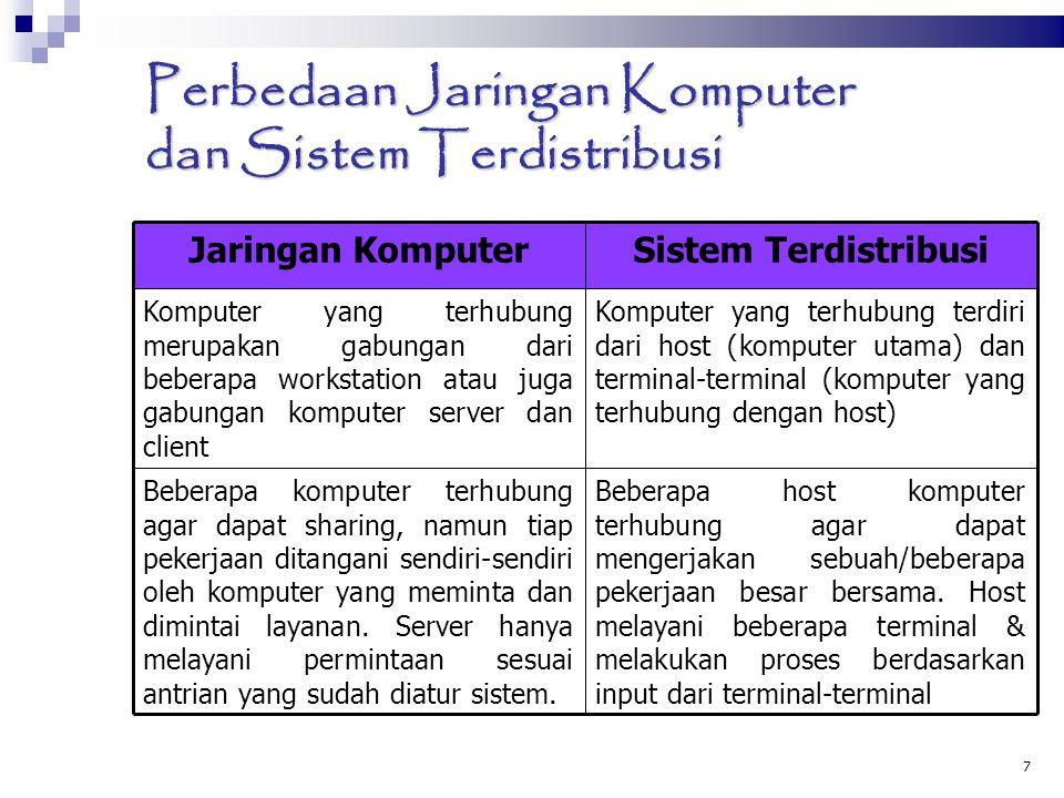 7 Perbedaan Jaringan Komputer dan Sistem Terdistribusi Jaringan KomputerSistem Terdistribusi Komputer yang terhubung merupakan gabungan dari beberapa