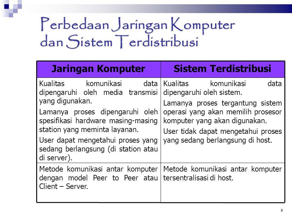 9 Perbedaan Jaringan Komputer dan Sistem Terdistribusi Jaringan KomputerSistem Terdistribusi Masing-masing workstation (Peer to Peer) tidak membutuhkan komputer server khusus untuk menangani seluruh pekerjaan.