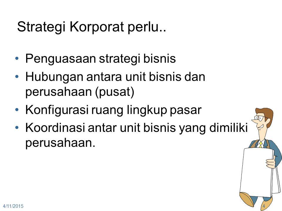 Strategi Korporat perlu.. Penguasaan strategi bisnis Hubungan antara unit bisnis dan perusahaan (pusat) Konfigurasi ruang lingkup pasar Koordinasi ant