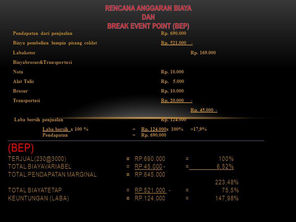 Pendapatan dari penjualanRp. 690.000 Biaya pembelian lumpia pisang coklatRp. 521.000 - LabakotorRp. 169.000 Biayabrosur&Transportasi NotaRp. 10.000 Al