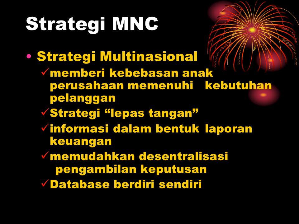 """Strategi MNC Strategi Multinasional memberi kebebasan anak perusahaan memenuhi kebutuhan pelanggan Strategi """"lepas tangan"""" informasi dalam bentuk lapo"""