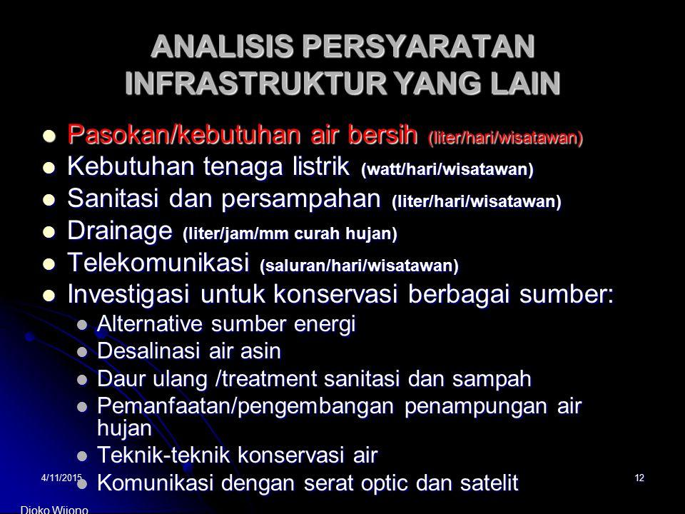 4/11/201512 ANALISIS PERSYARATAN INFRASTRUKTUR YANG LAIN Pasokan/kebutuhan air bersih (liter/hari/wisatawan) Pasokan/kebutuhan air bersih (liter/hari/