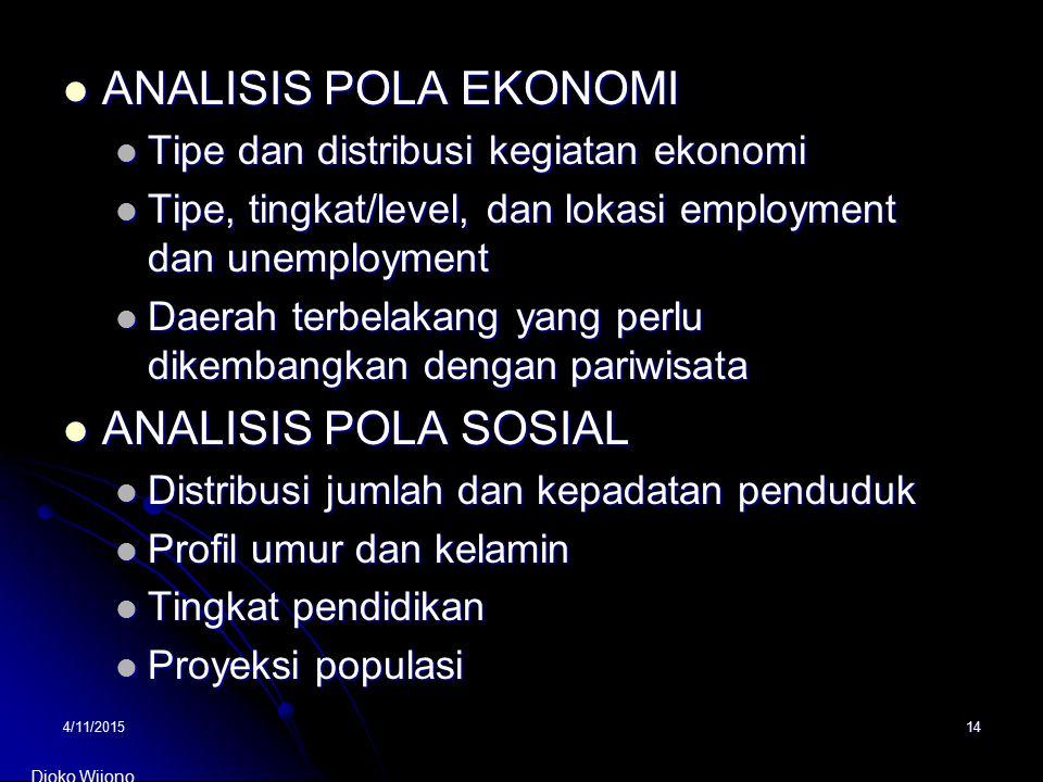 4/11/201514 ANALISIS POLA EKONOMI ANALISIS POLA EKONOMI Tipe dan distribusi kegiatan ekonomi Tipe dan distribusi kegiatan ekonomi Tipe, tingkat/level,