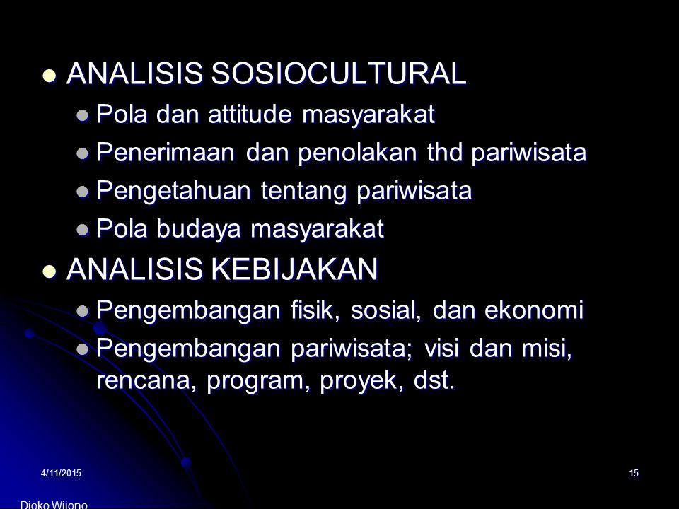 4/11/201515 ANALISIS SOSIOCULTURAL ANALISIS SOSIOCULTURAL Pola dan attitude masyarakat Pola dan attitude masyarakat Penerimaan dan penolakan thd pariw