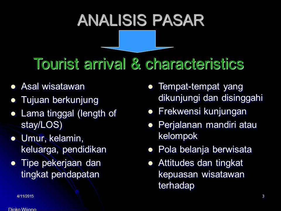 4/11/20153 ANALISIS PASAR Tourist arrival & characteristics Asal wisatawan Asal wisatawan Tujuan berkunjung Tujuan berkunjung Lama tinggal (length of