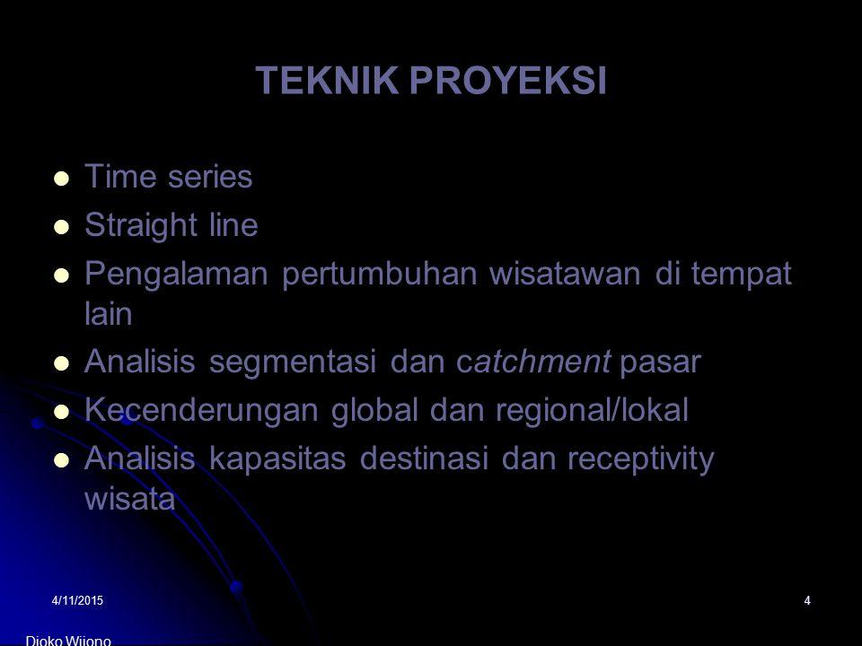 4/11/20154 TEKNIK PROYEKSI Time series Straight line Pengalaman pertumbuhan wisatawan di tempat lain Analisis segmentasi dan catchment pasar Kecenderu