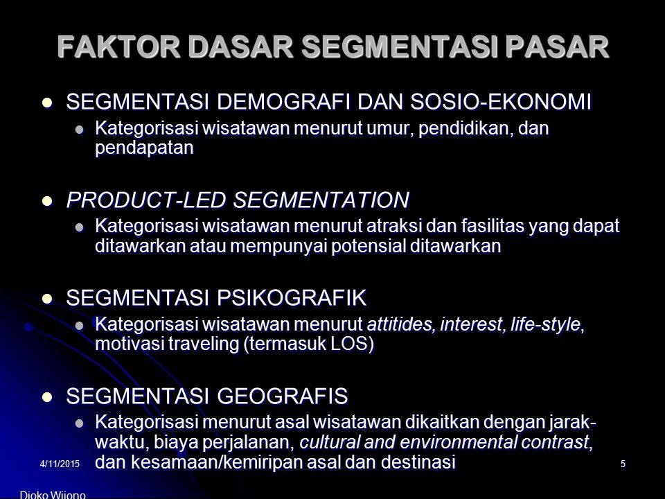 4/11/20155 FAKTOR DASAR SEGMENTASI PASAR SEGMENTASI DEMOGRAFI DAN SOSIO-EKONOMI SEGMENTASI DEMOGRAFI DAN SOSIO-EKONOMI Kategorisasi wisatawan menurut