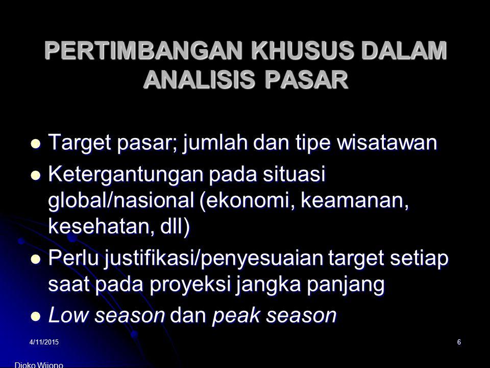 4/11/20156 PERTIMBANGAN KHUSUS DALAM ANALISIS PASAR Target pasar; jumlah dan tipe wisatawan Target pasar; jumlah dan tipe wisatawan Ketergantungan pad