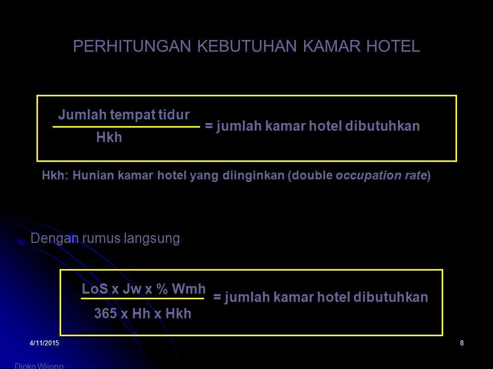 4/11/20158 PERHITUNGAN KEBUTUHAN KAMAR HOTEL Jumlah tempat tidur = jumlah kamar hotel dibutuhkan Hkh Hkh: Hunian kamar hotel yang diinginkan (double o