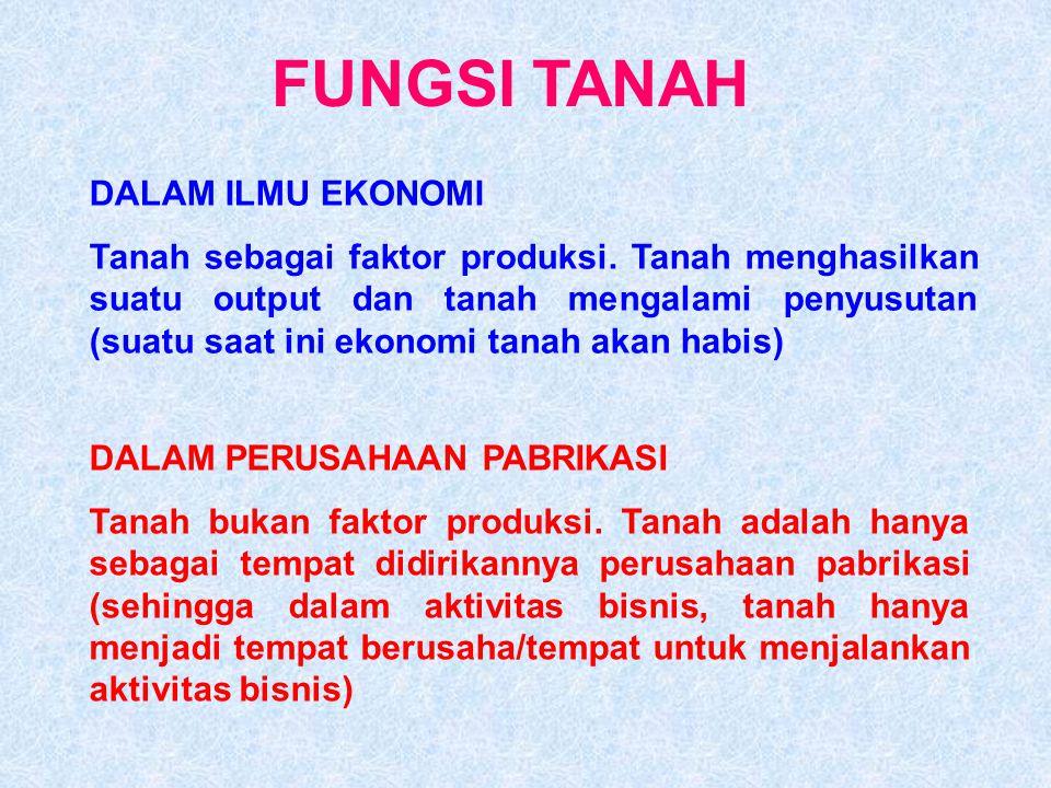 FUNGSI TANAH DALAM ILMU EKONOMI Tanah sebagai faktor produksi.