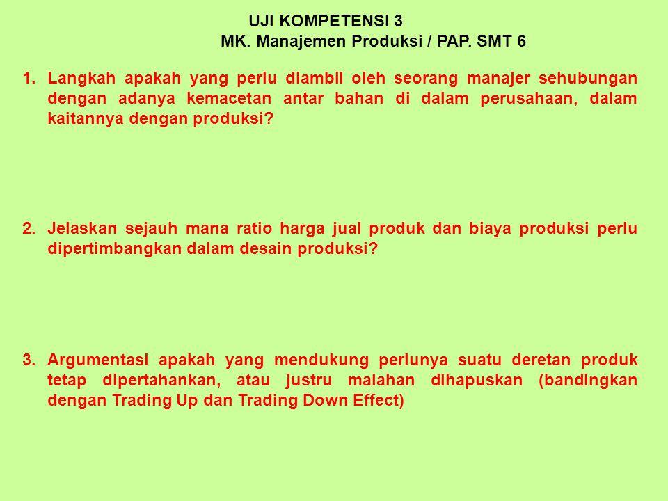 UJI KOMPETENSI 3 MK.Manajemen Produksi / PAP.