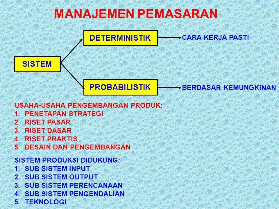 MANAJEMEN PEMASARAN SISTEM DETERMINISTIK PROBABILISTIK CARA KERJA PASTI BERDASAR KEMUNGKINAN USAHA-USAHA PENGEMBANGAN PRODUK: 1.PENETAPAN STRATEGI 2.RISET PASAR 3.RISET DASAR 4.RISET PRAKTIS 5.DESAIN DAN PENGEMBANGAN SISTEM PRODUKSI DIDUKUNG: 1.SUB SISTEM INPUT 2.SUB SISTEM OUTPUT 3.SUB SISTEM PERENCANAAN 4.SUB SISTEM PENGENDALIAN 5.TEKNOLOGI