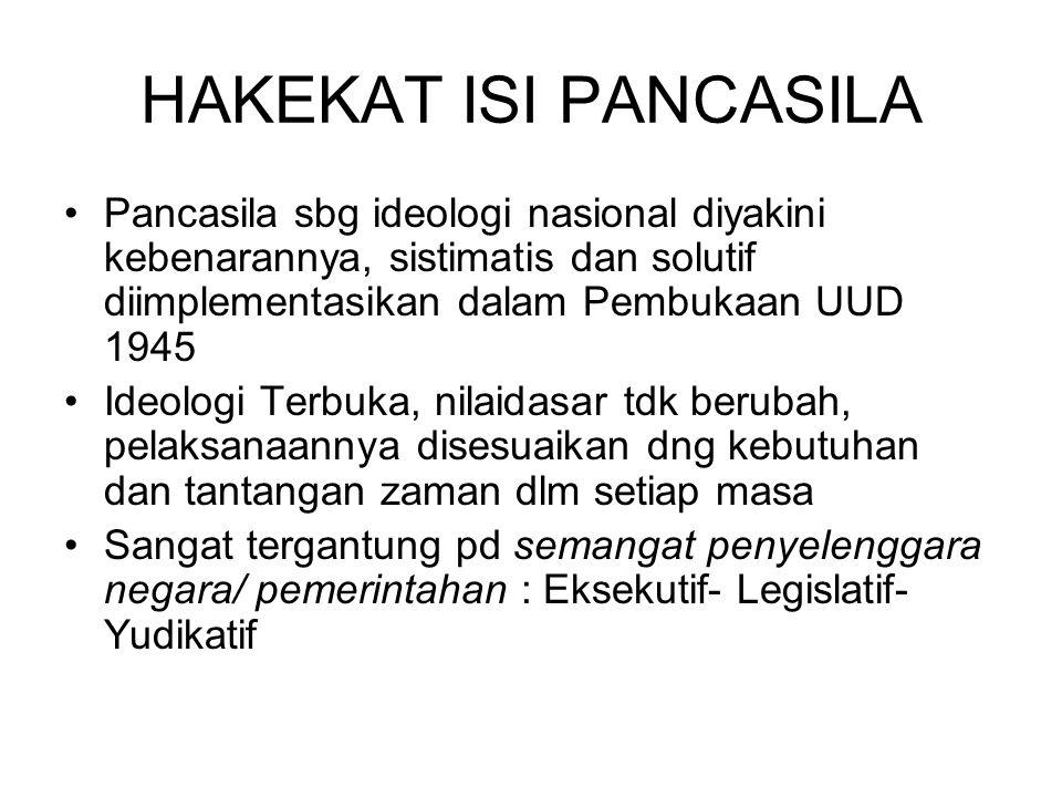 HAKEKAT ISI PANCASILA Pancasila sbg ideologi nasional diyakini kebenarannya, sistimatis dan solutif diimplementasikan dalam Pembukaan UUD 1945 Ideolog