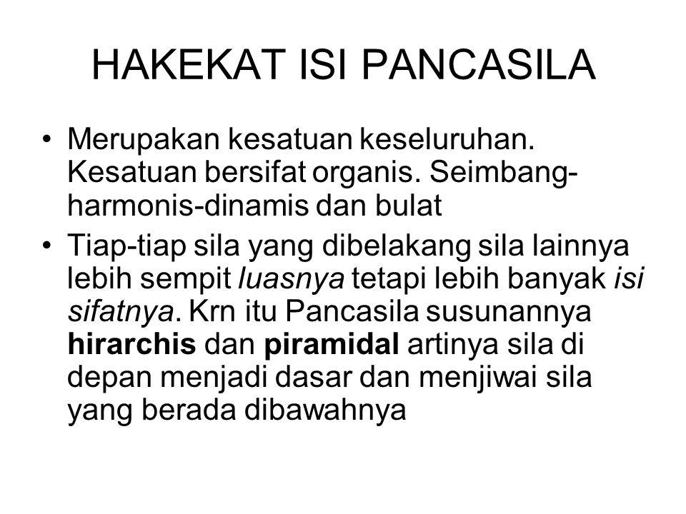 HAKEKAT ISI PANCASILA Pancasila sbg cita-cita bangsa.
