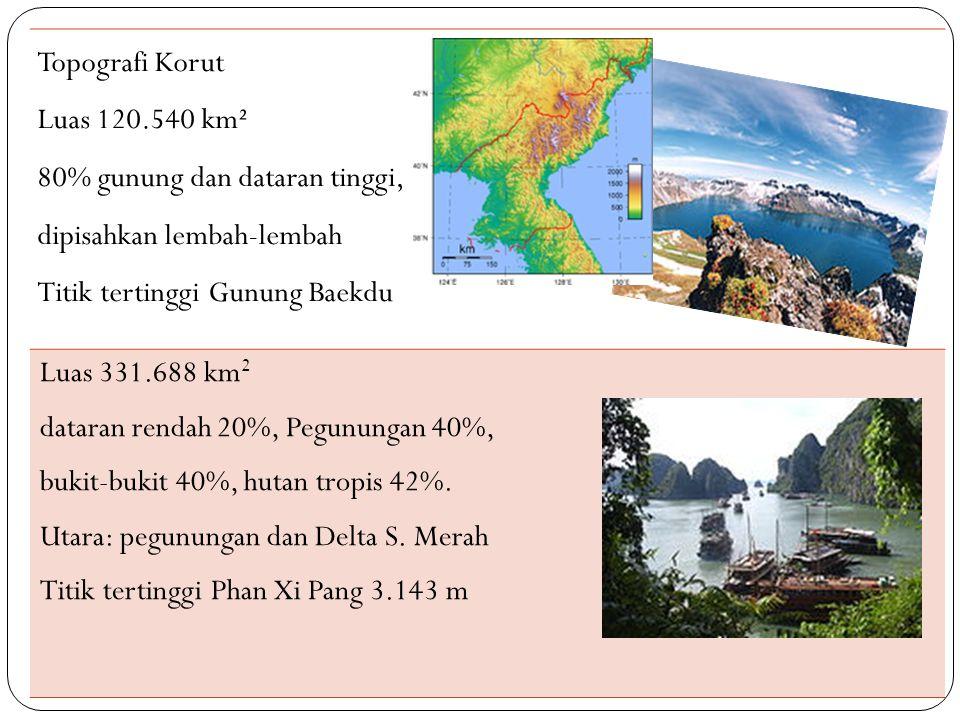 Topografi Korut Luas 120.540 km² 80% gunung dan dataran tinggi, dipisahkan lembah-lembah Titik tertinggi Gunung Baekdu Luas 331.688 km 2 dataran rendah 20%, Pegunungan 40%, bukit-bukit 40%, hutan tropis 42%.