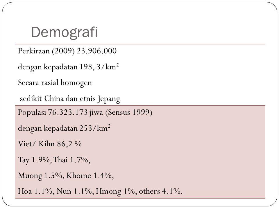 Demografi Perkiraan (2009) 23.906.000 dengan kepadatan 198, 3/km 2 Secara rasial homogen sedikit China dan etnis Jepang Populasi 76.323.173 jiwa (Sensus 1999) dengan kepadatan 253/km 2 Viet/ Kihn 86,2 % Tay 1.9%, Thai 1.7%, Muong 1.5%, Khome 1.4%, Hoa 1.1%, Nun 1.1%, Hmong 1%, others 4.1%.