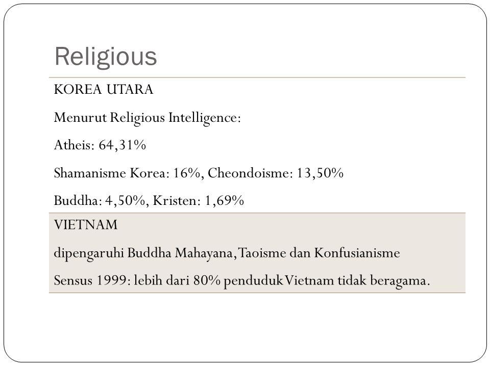 Religious KOREA UTARA Menurut Religious Intelligence: Atheis: 64,31% Shamanisme Korea: 16%, Cheondoisme: 13,50% Buddha: 4,50%, Kristen: 1,69% VIETNAM dipengaruhi Buddha Mahayana, Taoisme dan Konfusianisme Sensus 1999: lebih dari 80% penduduk Vietnam tidak beragama.