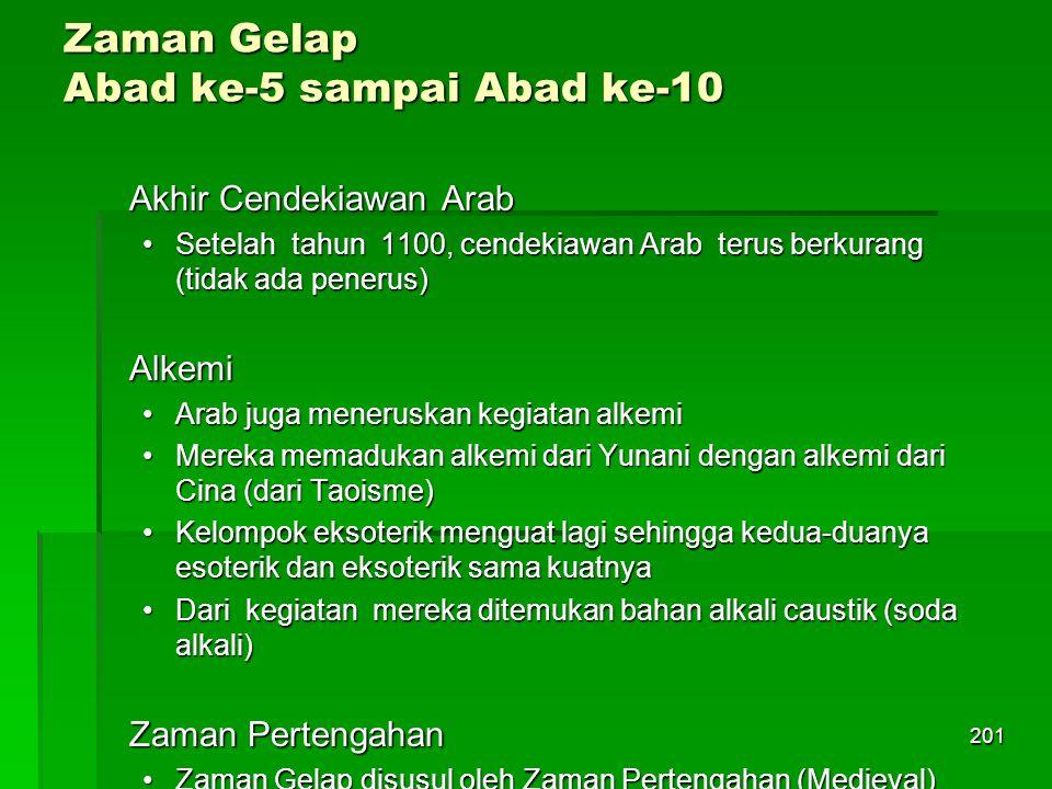 200 Zaman Gelap Cendekiawan Arab Cendekiawan di Bidang Filsafat Al-Kindi ( - 867) Ar-Razi (± 865 - 925) Al-Farabi (± 870 - 950) Ibn-Sina (980 - 1037) Al-Ghazali (1058 - 1111) Teologi Ibn-Rushdi (1126 - 1198) Teologi Cendekiawan di Bidang Ilmu Ibn-Hayyam : alkemi, kimia Al-Khwarizmi: aljabar Al-Razi: pengobatan Al-Battani: astronomi Ibn-Sani: fisika, pengobatan Al-Zarkali: astronomi, geografi Al-Haytham: optika, matematika