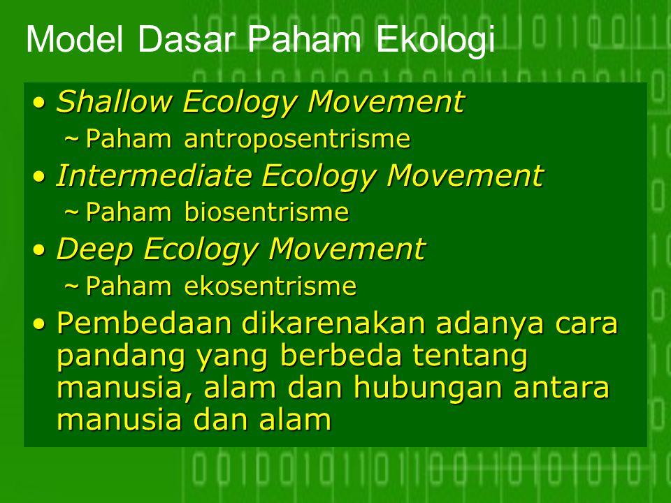 Model Dasar Paham Ekologi Shallow Ecology MovementShallow Ecology Movement ~Paham antroposentrisme Intermediate Ecology MovementIntermediate Ecology M