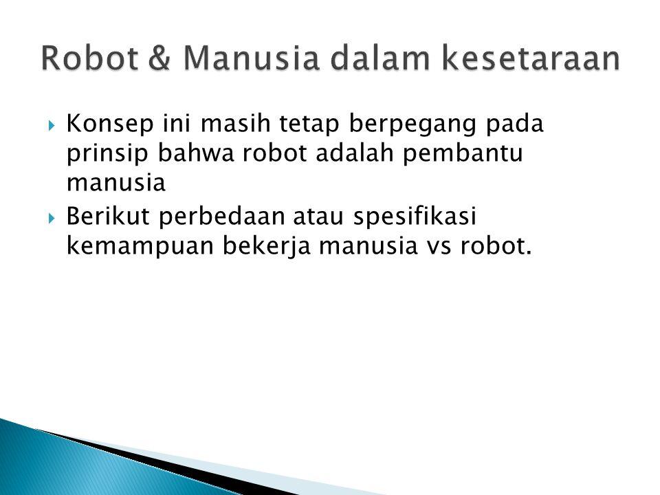  Konsep ini masih tetap berpegang pada prinsip bahwa robot adalah pembantu manusia  Berikut perbedaan atau spesifikasi kemampuan bekerja manusia vs